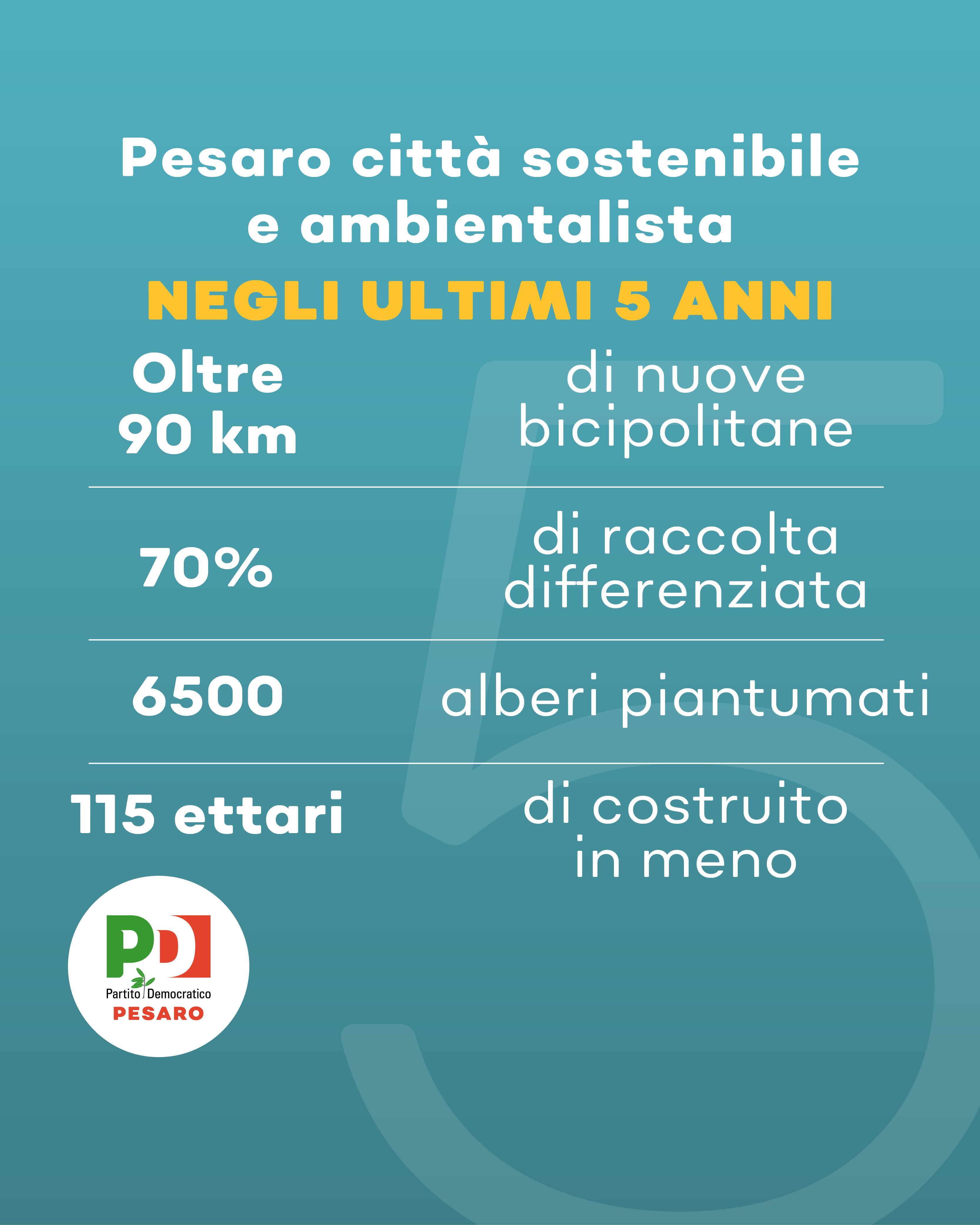Pesaro, una città sempre più rivolta al futuro e un esempio di ambientalismo concreto, e non da salotto